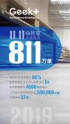极智嘉公布双11战绩:中国最大智能仓储机器人网络